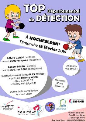Top départemental de Détection 2008 Vignette Affiche