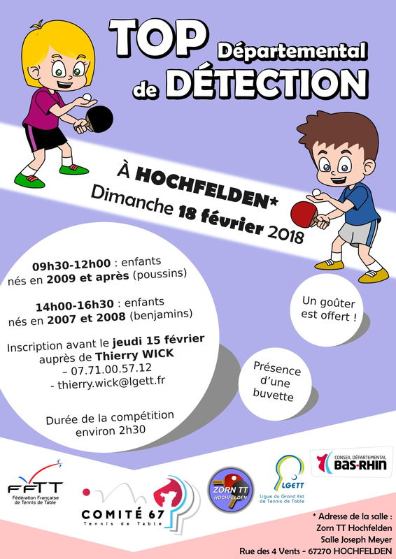 Top départemental de Détection 2008 Affiche