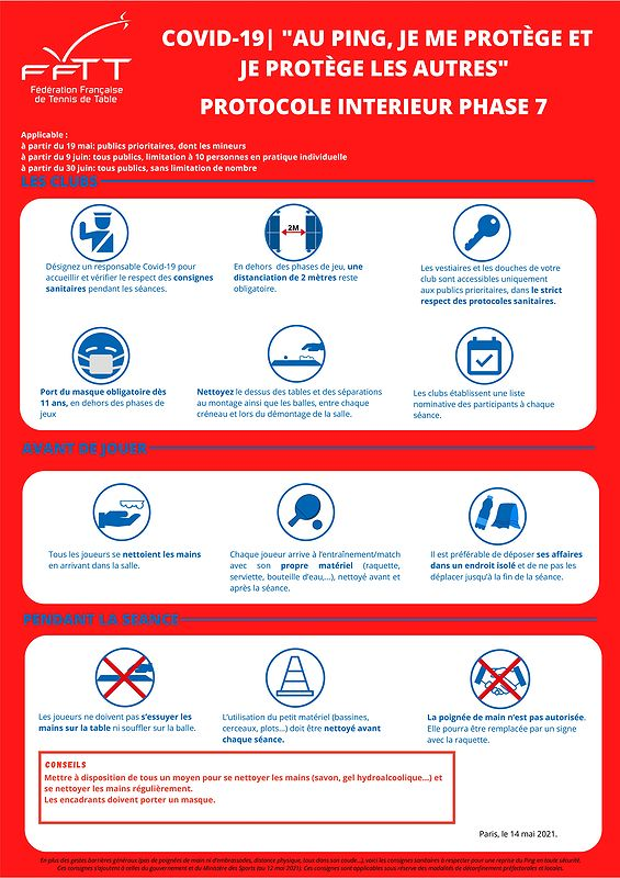 Affiche Protocole FFTT 14/05/2021