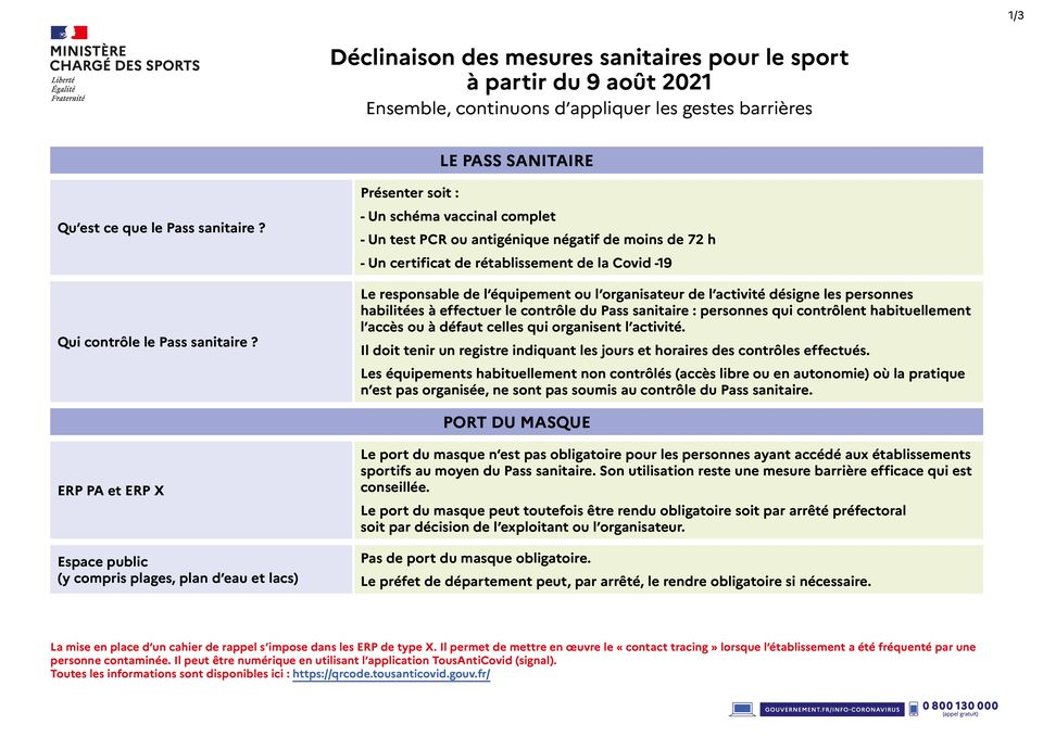 décisions sanitaires sport 11 08 2021 - page 1