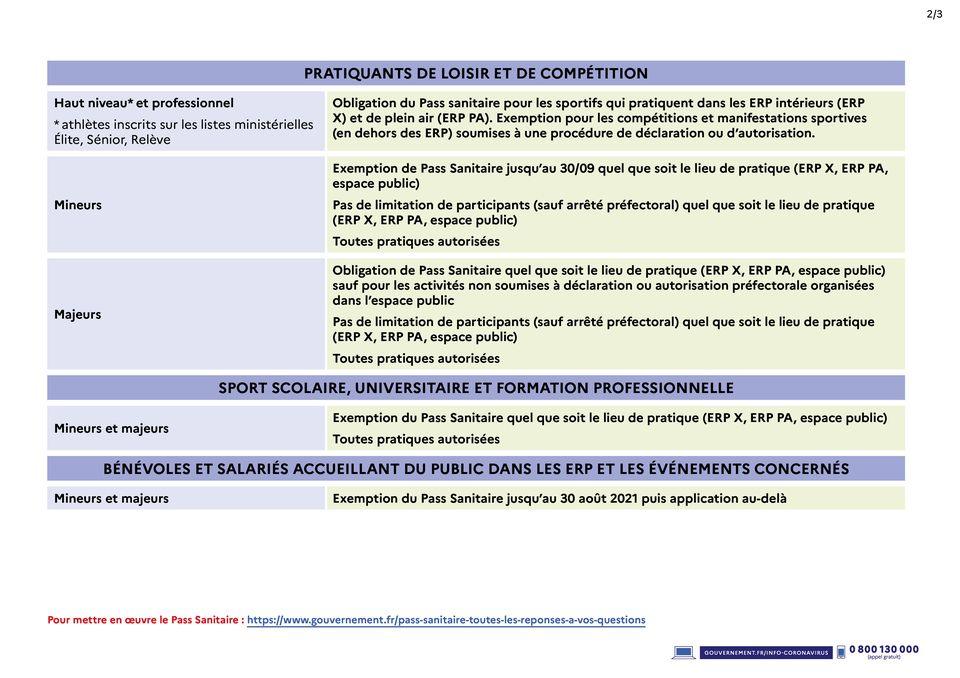 décisions sanitaires sport 11 08 2021 - page 2